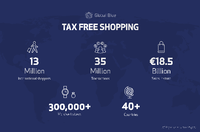 Tax Free Shopping numbers