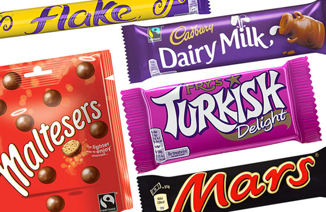 Best British Candy To Bring Home Global Blue